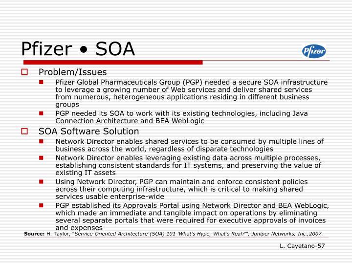 Pfizer • SOA