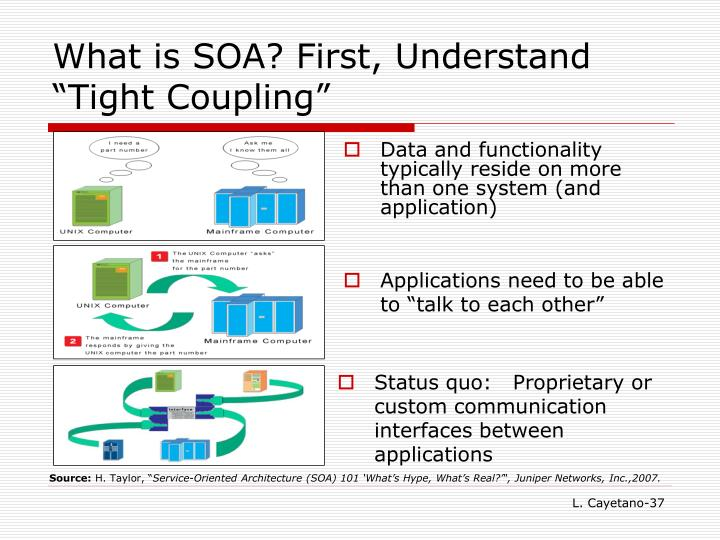 "What is SOA? First, Understand ""Tight Coupling"""
