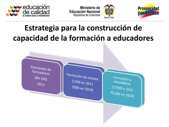 Estrategia para la construcción de capacidad de la formación a educadores