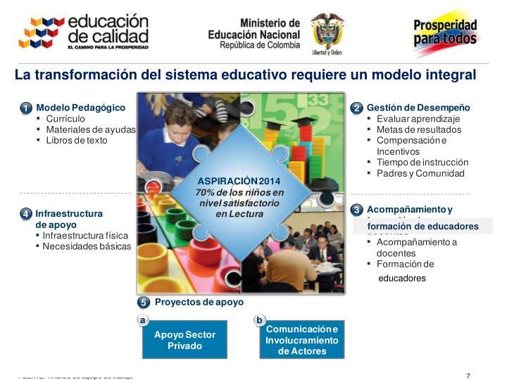 La transformación del sistema educativo requiere un modelo integral