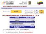 recursos p blicos adicionales por la reforma per odo 2012 2014