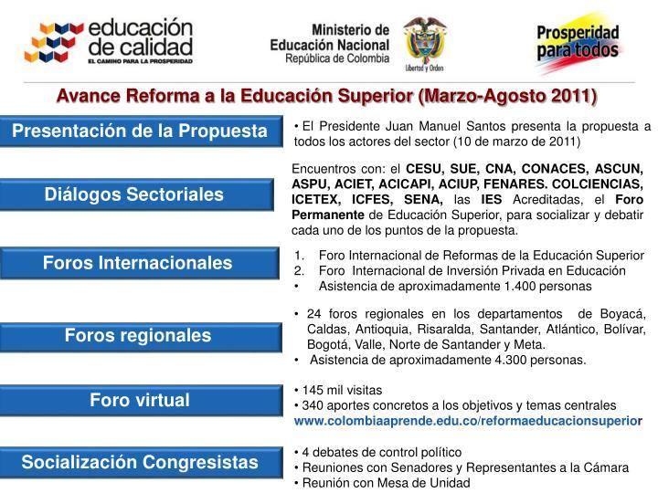 Avance Reforma a la Educación Superior (Marzo-Agosto 2011)