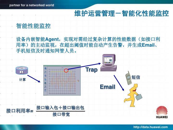 维护运营管理-智能化性能监控