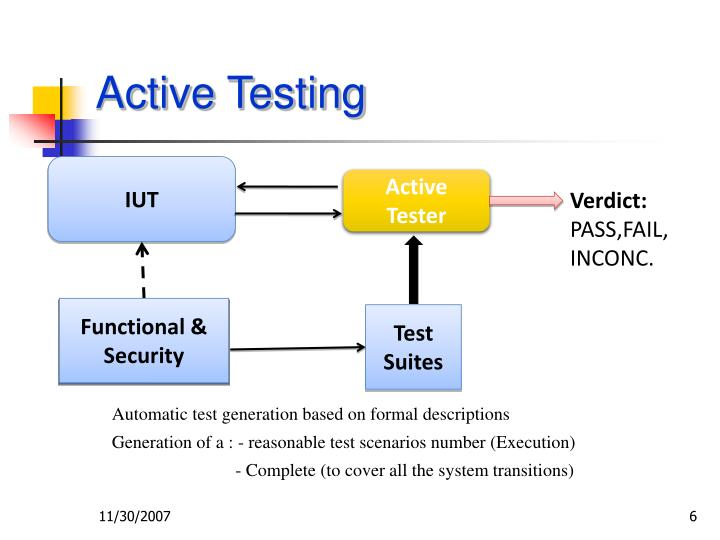 Active Testing