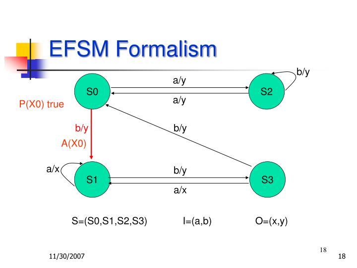 EFSM Formalism