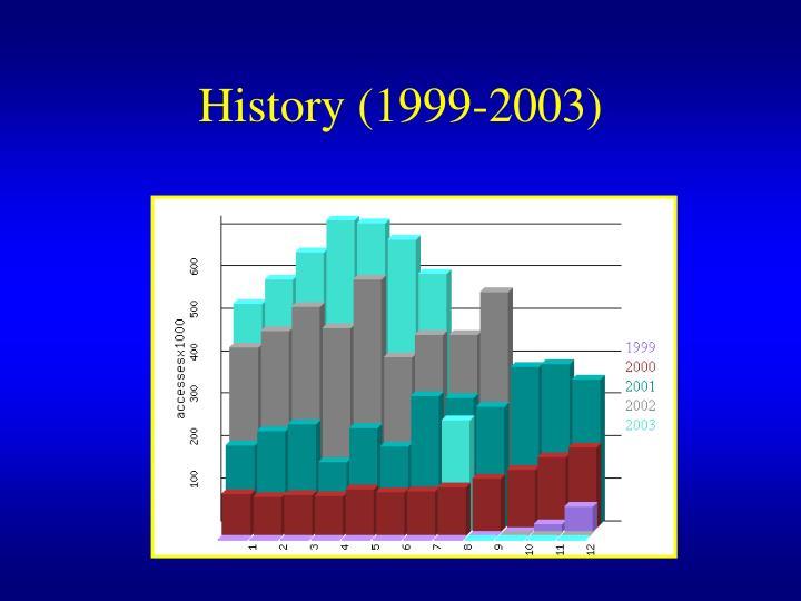 History (1999-2003)