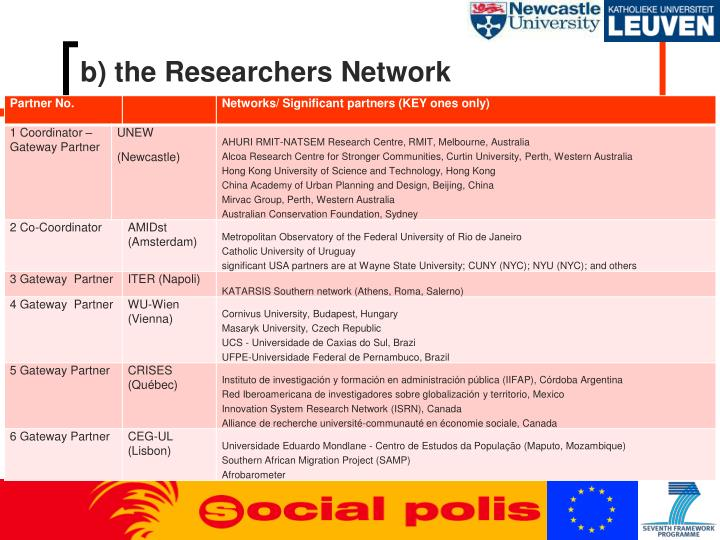 b) the Researchers Network
