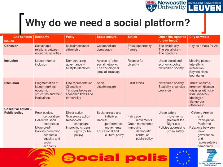 Why do we need a social platform?