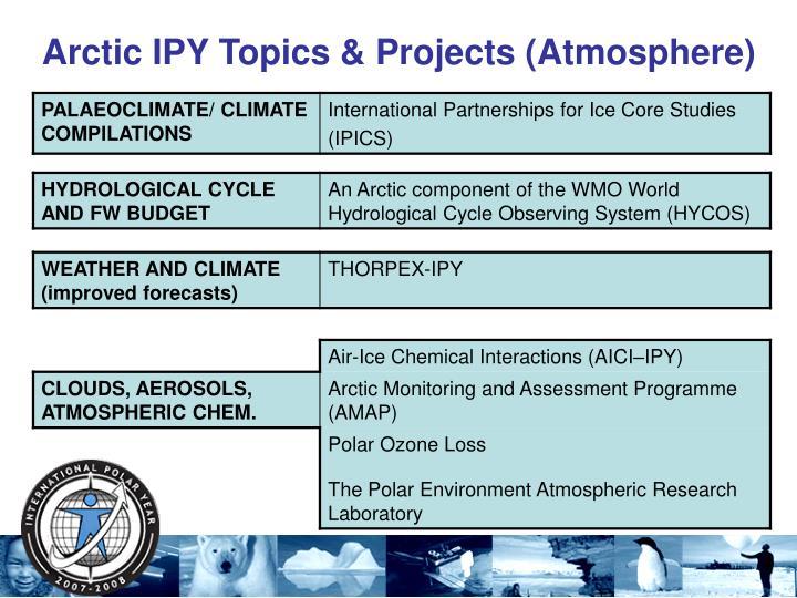 Arctic IPY Topics & Projects (Atmosphere)