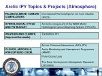 arctic ipy topics projects atmosphere
