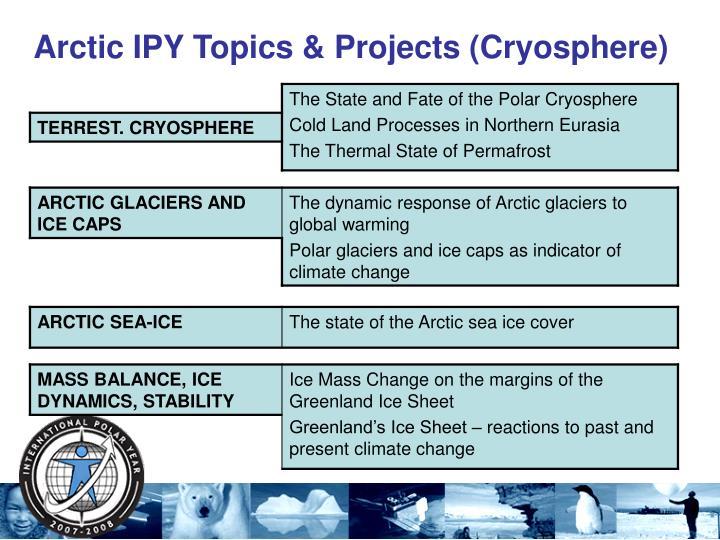 Arctic IPY Topics & Projects (Cryosphere)