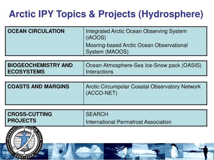 Arctic IPY Topics & Projects (Hydrosphere)