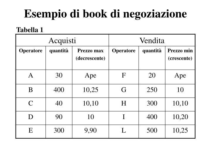 Esempio di book di negoziazione