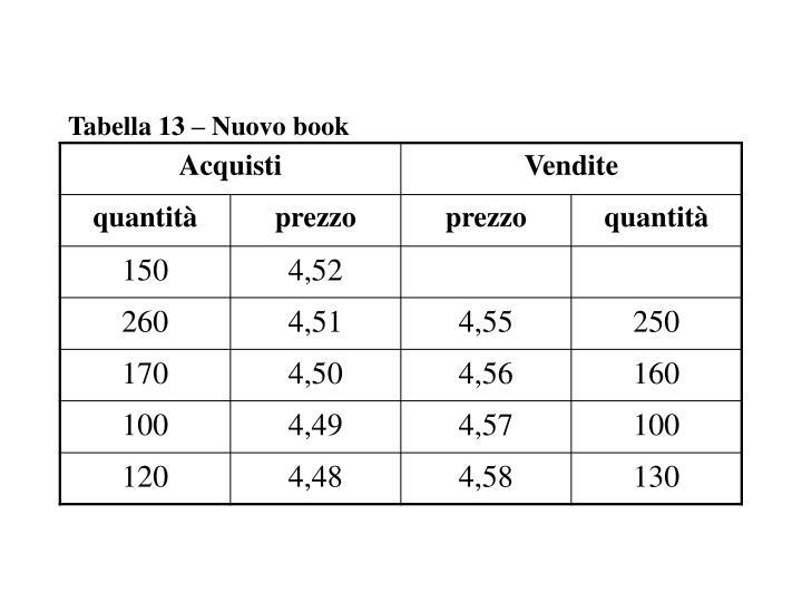 Tabella 13 – Nuovo book