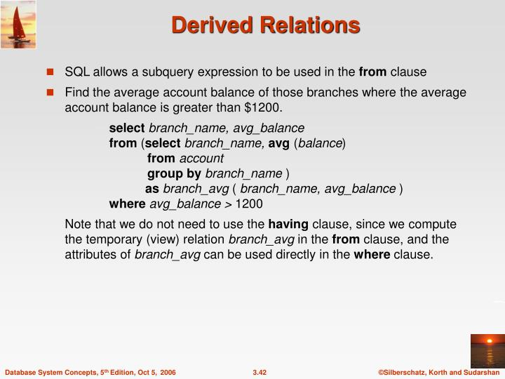 Derived Relations