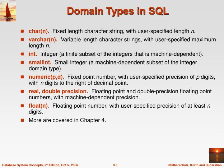 Domain Types in SQL