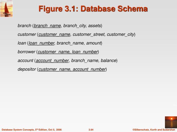 Figure 3.1: Database Schema
