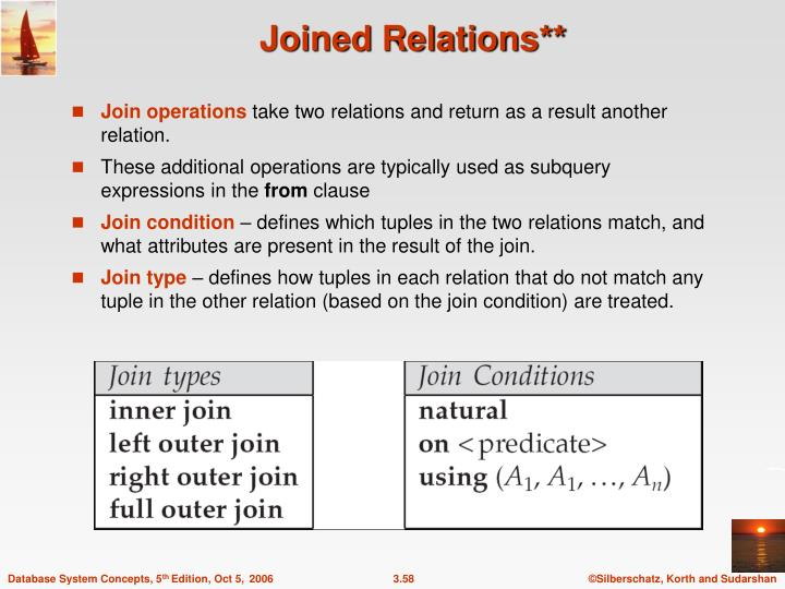 Joined Relations**