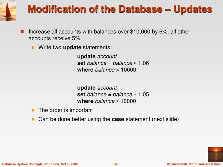 Modification of the Database – Updates