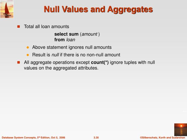 Null Values and Aggregates