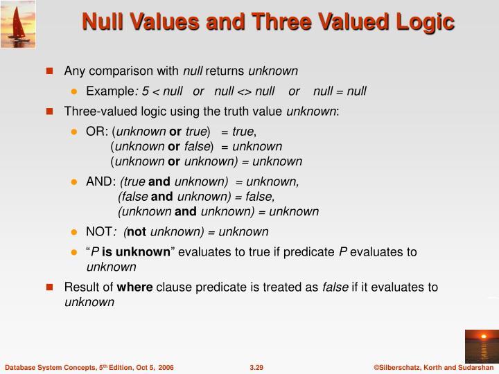 Null Values and Three Valued Logic