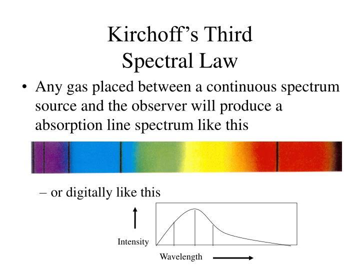 Kirchoff's Third