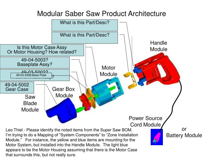 Modular saber saw product architecture