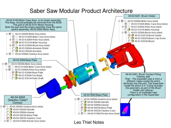 Saber saw modular product architecture1