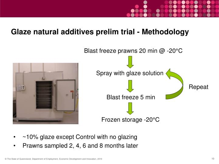 Glaze natural additives prelim trial - Methodology