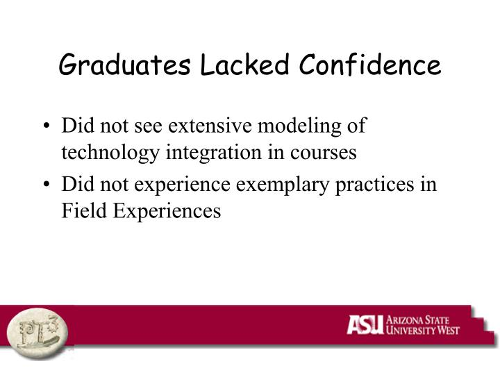 Graduates Lacked Confidence