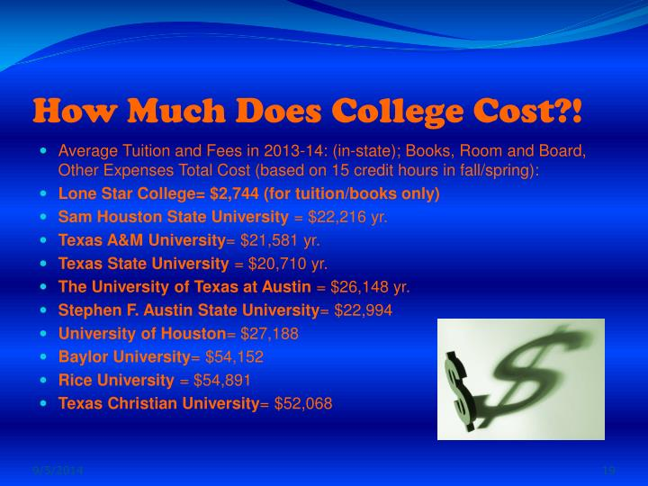 How Much Does College Cost?!