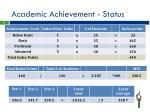academic achievement status2