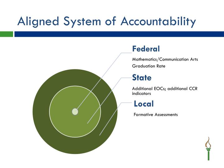 Aligned System of Accountability