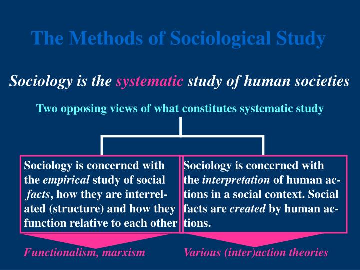 a study on sociology Sociology is a fascinating field of study if you're taking a sociology class or interested in doing some independent research, this list can help you get.