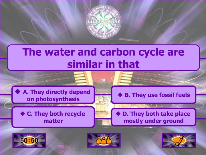 The water and carbon cycle are similar in that