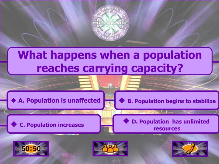 What happens when a population