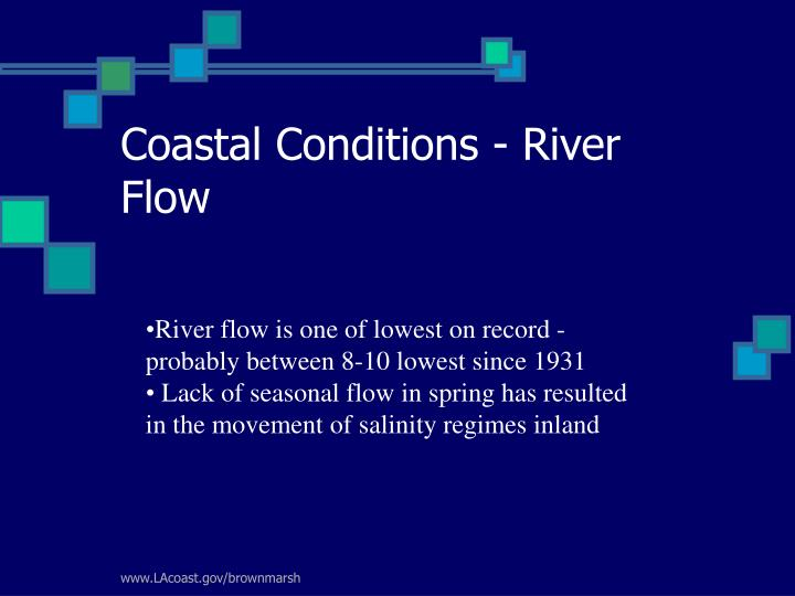 Coastal Conditions - River Flow
