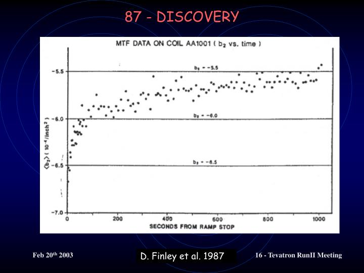 87 - DISCOVERY