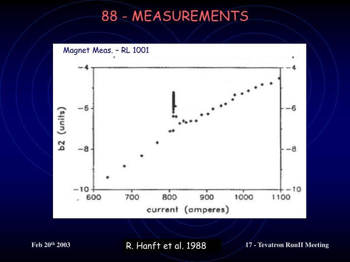 Magnet Meas. – RL 1001