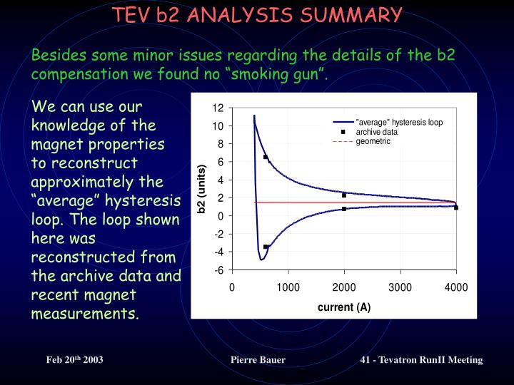 TEV b2 ANALYSIS SUMMARY