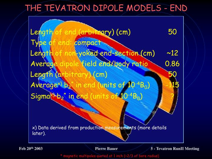 THE TEVATRON DIPOLE MODELS - END