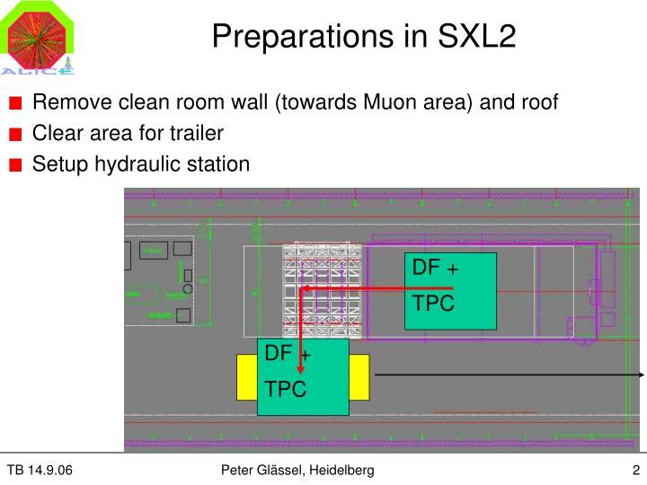 Preparations in SXL2