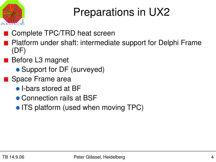 Complete TPC/TRD heat screen