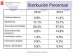 distribuci n porcentual