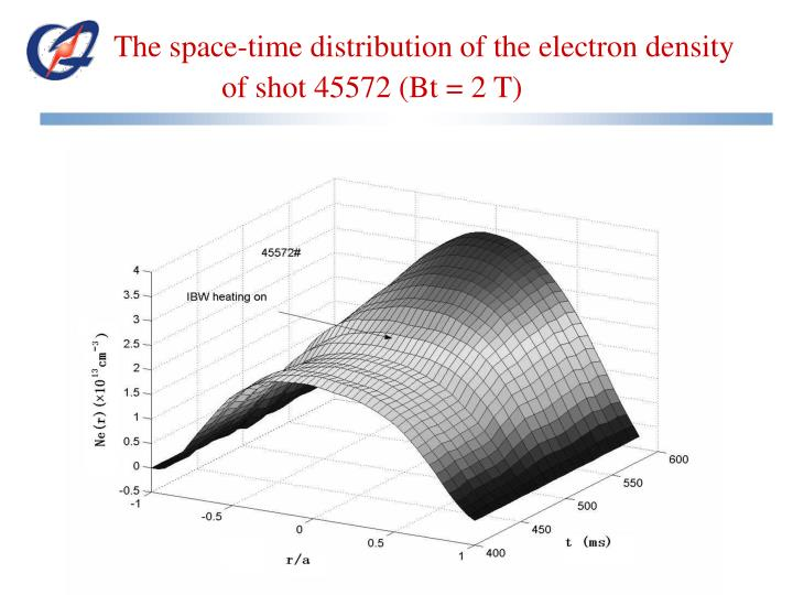 The space-time distribution of the electron density