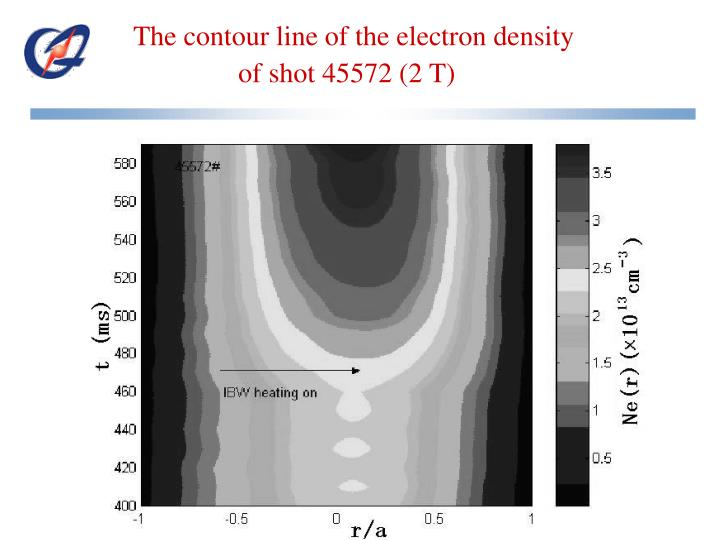 The contour line of the electron density
