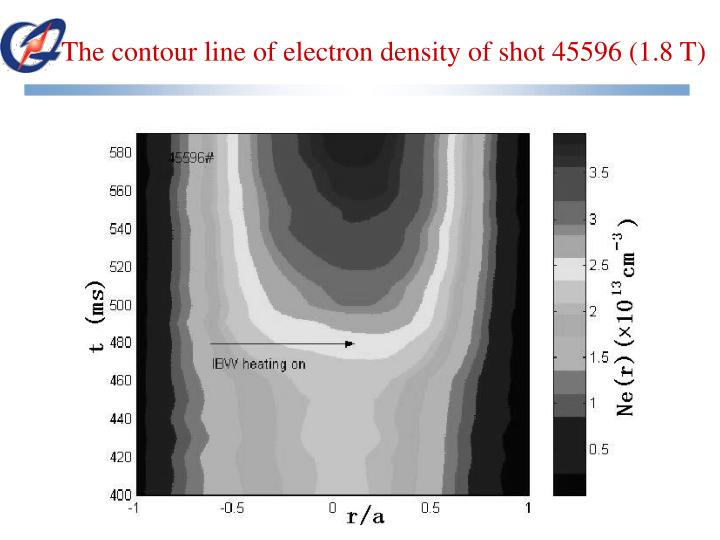 The contour line of electron density of shot 45596 (1.8 T)