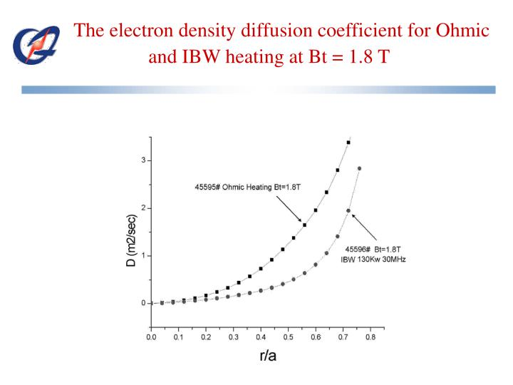 The electron density diffusion coefficient for Ohmic
