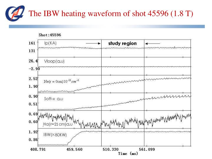 The IBW heating waveform of shot 45596 (1.8 T)
