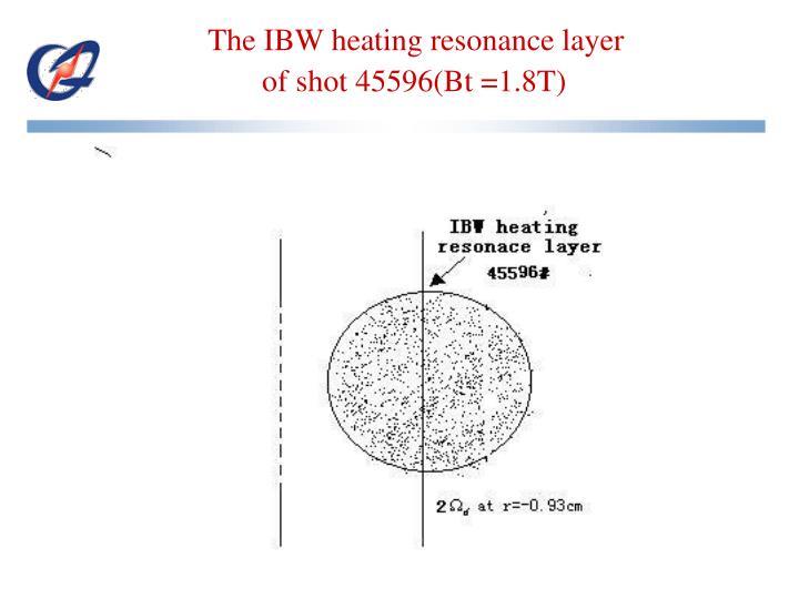 The IBW heating resonance layer